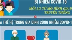 [Infographic] - Gia đình 3 thế hệ sống chung, 7 người mắc COVID-19 ở Quảng Nam