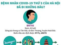 Bệnh nhân 785 đã đi những đâu trước khi phát hiện mắc COVID-19?