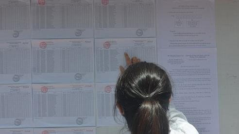 Gợi ý đáp án 24 mã đề môn Lịch sử kỳ thi tốt nghiệp THPT năm 2020