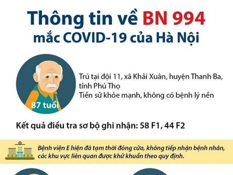 [Infographics] Thông tin về BN994 mắc COVID-19 của Hà Nội