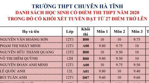Trường THPT Chuyên Hà Tĩnh có 113 thí sinh đạt từ 27 điểm trở lên, cao nhất lên đến 29,75