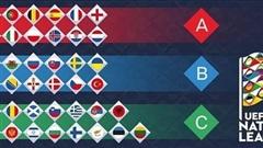 Bảng xếp hạng UEFA Nations League 2020-2021