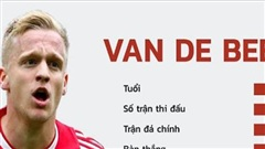 Van de Beek chính thức gia nhập Manchester United với mức lương 120.000 bảng mỗi tuần