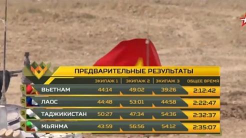 Việt Nam thăng hạng lên thi đấu nhóm 1 Tank Biathlon 2021