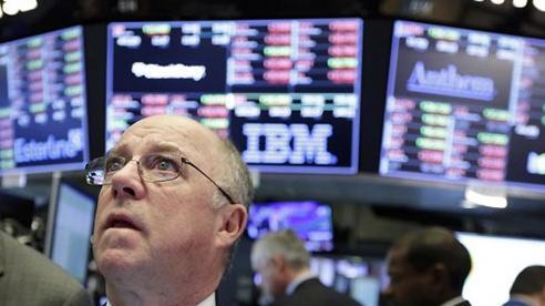 Dow Jones có lúc mất tới hơn 600 điểm, các chỉ số lớn kết thúc chuỗi 5 tuần liên tiếp thăng hoa