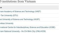 Top 10 cơ sở nghiên cứu của Việt Nam trong 4 lĩnh vực khoa học tự nhiên