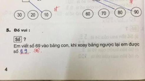 Bài Toán: 'Viết số 69 ra bảng, xoay ngược lại được số bao nhiêu?', học sinh nói 69, cô giáo bảo 96