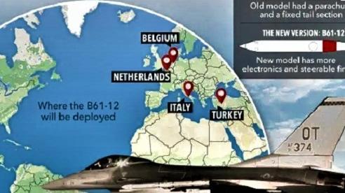 INF bị hủy, START-3 mờ mịt, Đức-NATO lo diễn tập hạt nhân