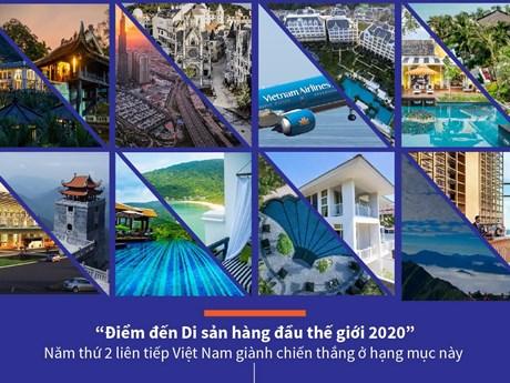 [Infographics] Du lịch Việt Nam giành nhiều giải thưởng quan trọng