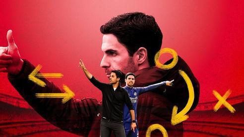 Arsenal dưới thời Arteta: Những khẩu thần công rệu rã