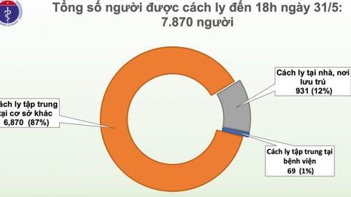 Không có ca mắc mới Covid-19, gần 8.000 người vẫn phải cách ly chống dịch