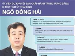 [Infographics] Tân Bí thư Tỉnh ủy Thái Bình Ngô Đông Hải