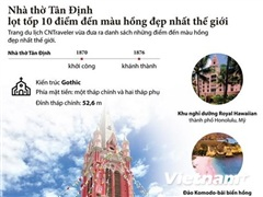 [Infographics] Nhà thờ Tân Định lọt tốp 10 điểm đến màu hồng đẹp nhất