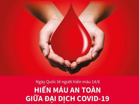 [Infographics] Hiến máu an toàn giúp cứu người trong đại dịch COVID-19