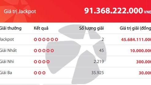 2 người ở TP.HCM và Long An chia nhau giải Jackpot hơn 91 tỷ đồng