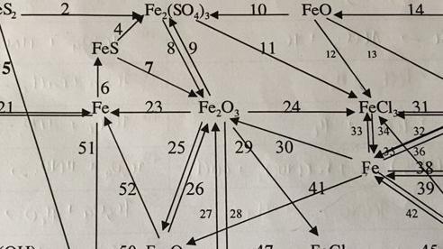 Học trò toát mồ hôi hột với chuỗi phương trình Hoá học, nhìn tờ đề mà tưởng lạc vào mê cung