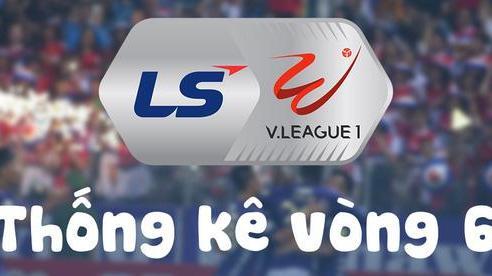 Infographic: Các số liệu thống kê Vòng 6 V.League 2020