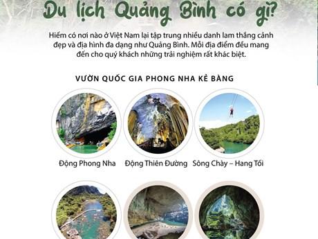 [Infographics] Những địa điểm phải đến khi du lịch Quảng Bình