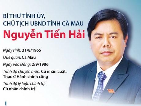 [Infographics] Bí thư Tỉnh ủy, Chủ tịch UBND Cà Mau Nguyễn Tiến Hải