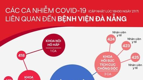 Infographic: Toàn cảnh 12 ca nhiễm Covid-19 liên quan đến Bệnh viện Đà Nẵng