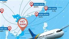 Mở lại đường bay quốc tế từ 15/9: 'Khách sang 5 ngày mà cách ly 14 ngày thì không ai đi'