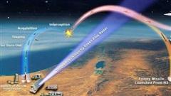 Iran quyết sở hữu tên lửa 'đẹp và thông minh' như Mỹ: PK Israel có bó tay chịu chết?
