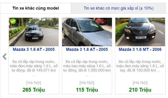 Mazda 3 đã qua sử dụng được chào bán rẻ. Ảnh: Pháp luật& Bạn đọc