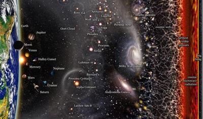 Bản đồ vũ trụ khả kiến. Ảnh: Internet
