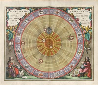 Hệ thống Copernic. Ảnh: Teachastronomy.com