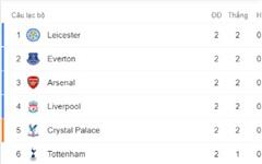 Top 6 đội dẫn đầu và cuối bảng Ngoại hạng Anh sau đêm chủ nhật