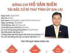 [Infographics] Ông Hồ Văn Niên tái đắc cử Bí thư Tỉnh ủy Gia Lai