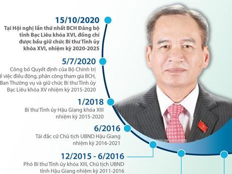 [Infographics] Ông Lữ Văn Hùng tái đắc cử Bí thư Tỉnh ủy Bạc Liêu