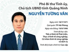 Tiểu sử hoạt động Phó Bí thư Tỉnh ủy, Chủ tịch UBND tỉnh Quảng Ninh
