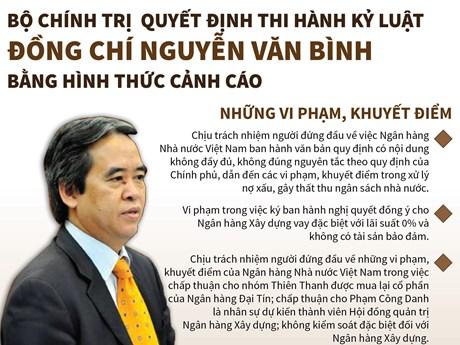[Infographics] Ông Nguyễn Văn Bình bị kỷ luật bằng hình thức cảnh cáo
