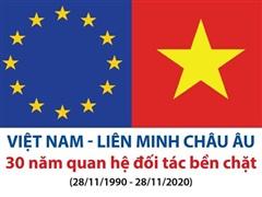 [Infographics] Việt Nam và EU: 30 năm quan hệ đối tác bền chặt