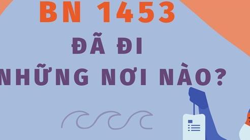 Bệnh nhân 1453 đã đi những đâu khi về Việt Nam?