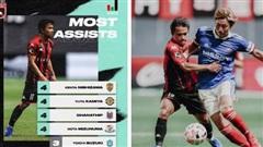 'Messi Thái' khuấy đảo giải đấu số 1 Nhật Bản: Nét tương phản với hình ảnh 'du học' của cầu thủ Việt
