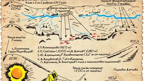 Sự kiện đèo Dyatlov: Tai nạn leo núi kỳ lạ nhất trong lịch sử nhân loại (Phần 4)