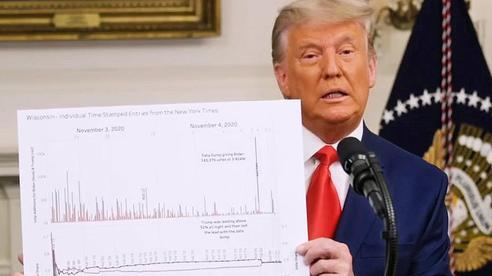 TT Trump báo tin vui về 90.000 phiếu bầu có thể sắp về tay ông ở Arizona: 'Phép màu' từ đâu tới?