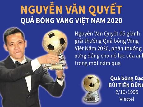 [Infographics] Tôn vinh các cầu thủ xuất sắc nhất Việt Nam năm 2020