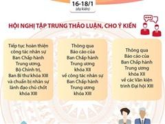 Những nội dung quan trọng của Hội nghị lần thứ 15 BCH Trung ương Đảng