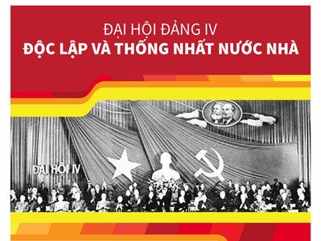 [Infographics] Đại hội Đảng IV: Độc lập và thống nhất nước nhà