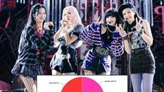 15 ca khúc K-Pop được chia line hoàn hảo nhất trong năm 2020