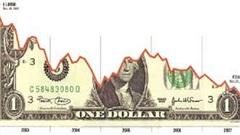 Chuyên gia Mỹ dự đoán đồng dollars sẽ sụp đổ