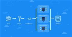 Giải pháp cân bằng tải web server giúp máy chủ website ổn định, không bị gián đoạn