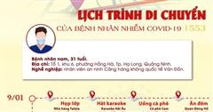 Lịch trình dày đặc của ca bệnh Covid-19 trong cộng đồng ở Quảng Ninh: Họp lớp, dự hội nghị, tiếp xúc hàng chục nhân viên y tế