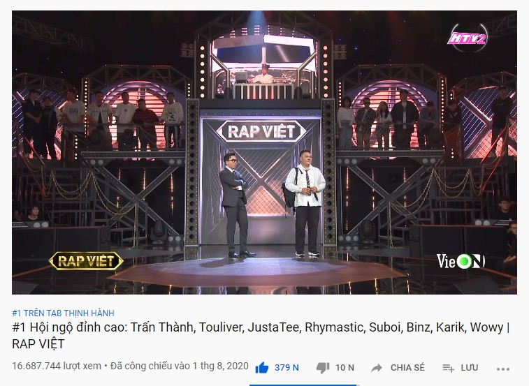 Sau 1 tuần công chiếu, Rap Việt vẫn đang nắm giữ #1 trending Youtube, và vượt mốc 16 triệu lượt xem.