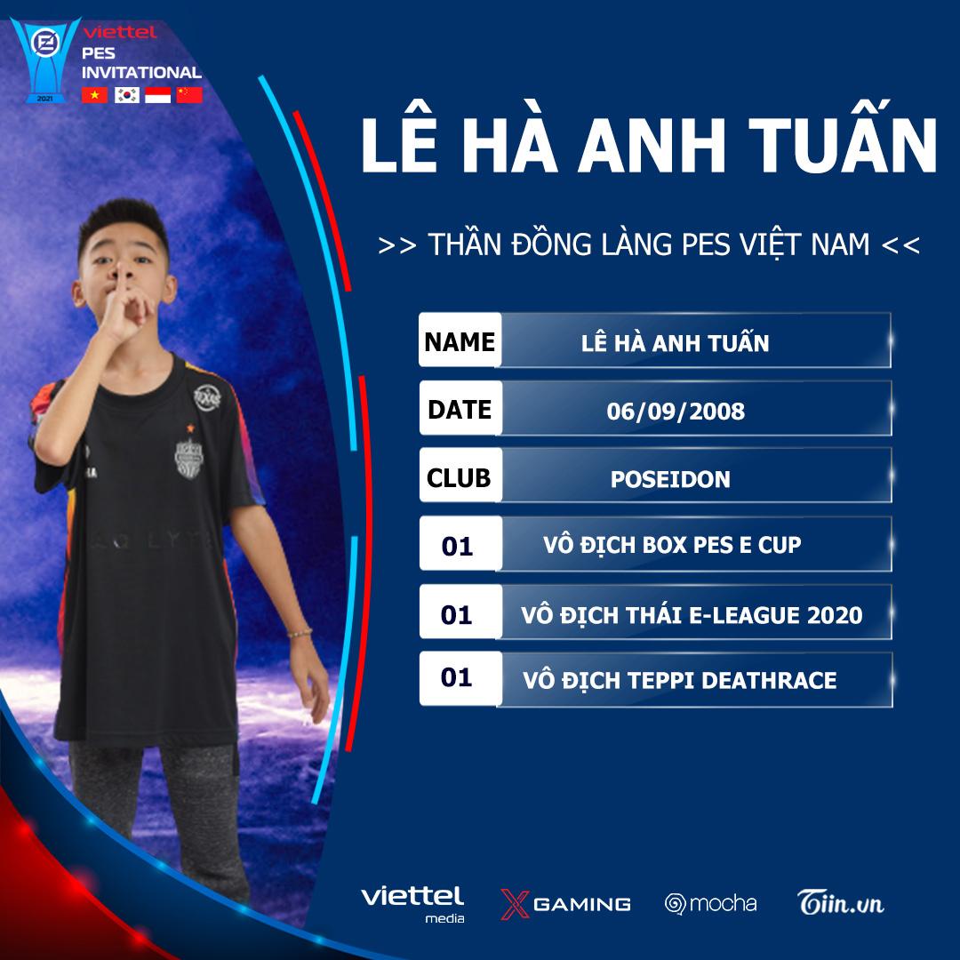 Tuổi còn nhỏ nhưng Lê Hà Anh Tuấn đã có không ít kinh nghiệm thi đấu, không hề chịu áp lực trước những đối thủ quốc tế.