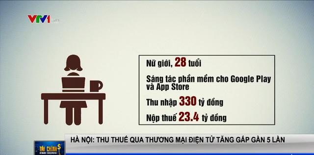 Cô gái có thu nhập khủng ở Hà Nội