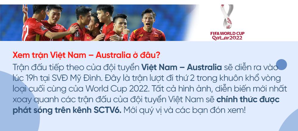 SCTV6 tiếp sóng trực tiếp các trận đấu của tuyển Việt Nam vòng loại thứ 3 World Cup 2022.